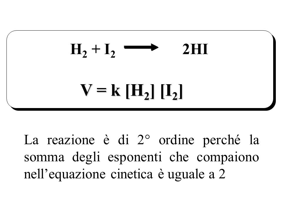 H2 + I2 2HI V = k [H2] [I2]